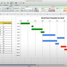 where do you find the best gantt chart spreadsheet templates for
