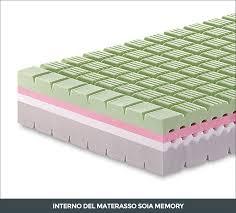memory materasso materasso soia memory acquistabile manifattura falomo