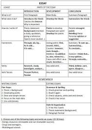 best 25 how to write essay ideas on pinterest writing an essay
