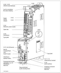 product information archives page 2 of 11 mro blog
