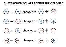 subtracting integers passy u0027s world of mathematics
