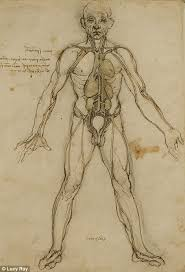 Leonardo Da Vinci Human Anatomy Drawings The Miraculous Dr Da Vinci An Artistic Genius Yes But A New