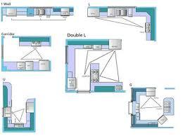 kitchen floor plan ideas best 25 small kitchen layouts ideas on pertaining to