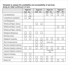 Counseling Assessment Forms Sles Pdf Sle Needs Assessment Template