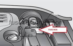 fuse box kia sorento