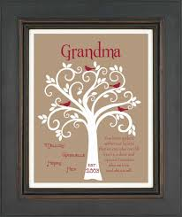 christmas grandmother 80th birthday gifts ideas diy mothers day