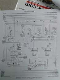 gator wiring diagrams deere f wiring diagram john wiring diagrams