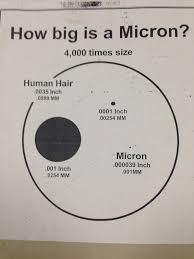 hair is about 3 1 2 thousands of a inch best machinists and die