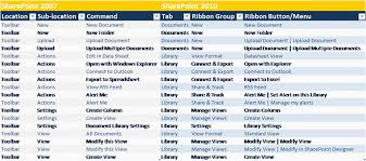 sharepoint server ribbon reference workbook template howto excel