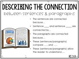 3rd grade common core reading sentence stems posters by jennifer