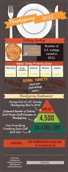 thanksgiving 54 phenomenal thanksgiving facts photo ideas