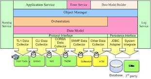 ossera delivers network management system blog ossera