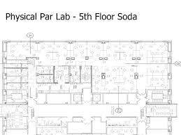 trsm floor plan parallel applications parallel hardware parallel software 1 the