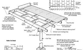 Octagon Home Plans Roof Building Plans 28 Photo Gallery Building Plans Online 86753