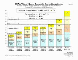 weekly lesson plans and homework ms adams u0027s classroom