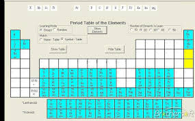 periodic table of elements test download free periodic table of the elements periodic table of the