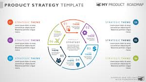 product strategy template eliolera com
