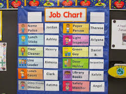 Pre K Classroom Floor Plan 25 Ideas For Flexible Fun Classroom Job Charts Weareteachers