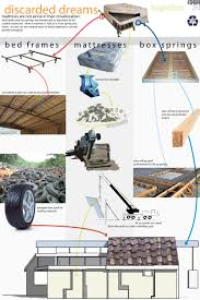 the design philosophy sustainable architecture and building