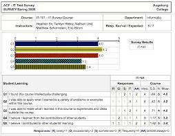 website evaluation report template website evaluation report template 1 professional and high