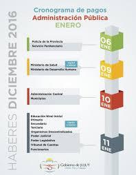 calendario de pago de medio aguinaldo 2016 ministerio de hacienda