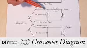 how to read a speaker crossover diagram diy speaker building