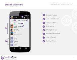 stealthchat reviewer u0027s guide android version ppt download
