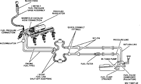 jeep grand fuel pressure regulator chevrolet lumina questions where is the fuel pressure regulator