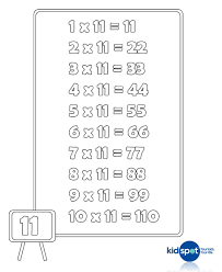 free worksheets 5 times tables games free math worksheets for