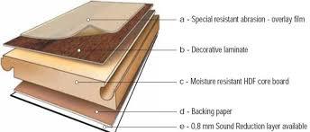 formaldehyde emissions from lumber liquidators laminate flooring