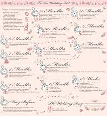 wedding planner guide a wedding planning guide for the fridge door ananya