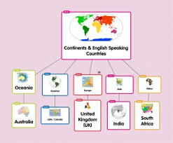 english lesson plan ideas with popplet poppletrocks