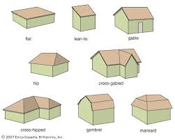 Kinds Of Wood Joints And Their Uses by Roof Architecture Britannica Com