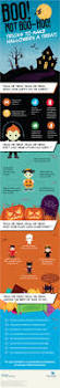 halloween safety tips halloween safety tips infographic banner health econnect