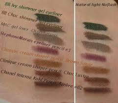 light brown gel eyeliner mac fluidline eye liner gel in ostentatious reviews photo sorted by