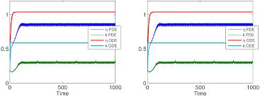 100 pdf chemical reaction engineering octavis solution dree