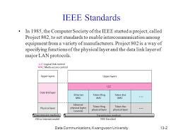 data communications kwangwoon university13 1 chapter 13 wired