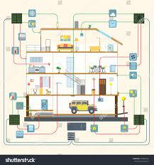 smart home modern house scheme concept stock vector 379899154