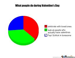 Alone On Valentines Day Meme - valentine s day statistics by judas staley meme center