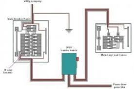 mach force portable generator wiring diagram mach wiring diagrams