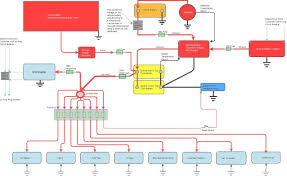 aleko ac2200 wiring diagram filetype pdf aleko wiring diagrams