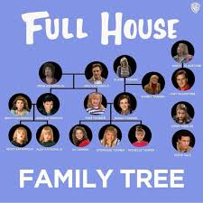 full house family tree full house u0026 fuller house pinterest