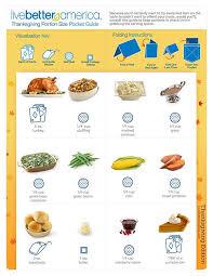 thanksgiving portion size pocket guide makealoseitplan survive