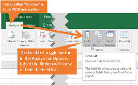 How To Remove Pivot Table Pivot Table Field List Missing How To Get It Back Excel Campus