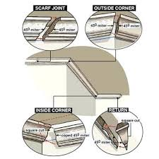 How To Cut Crown Moulding For Kitchen Cabinets Cutting Angles On Crown Molding U2013 Beechridgecamps Com