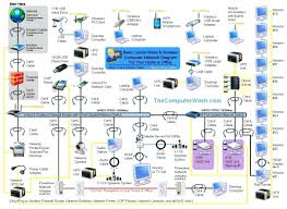 cat5e ethernet wiring diagram cable to network how make an rip