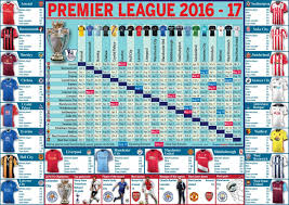 premier league goals table premier league fixtures 2016 17