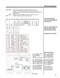 fuse schematics for 2014 thor ace 29 3 irv2 forums