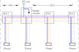 bt infinity master socket wiring diagram wiring diagram weick