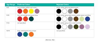 floor plan for preschool classroom tomorrow u0027s classroom artcobell